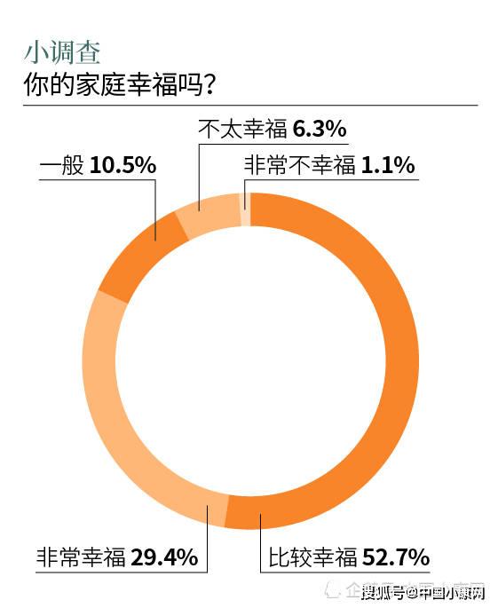 http://www.weixinrensheng.com/sifanghua/1540233.html