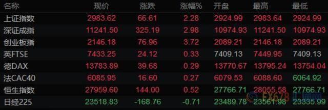http://www.weixinrensheng.com/caijingmi/1554637.html