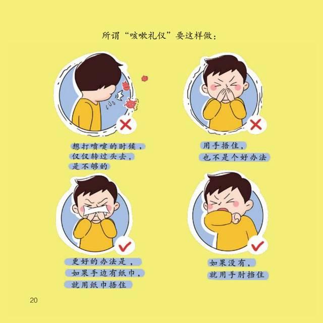 儿童防疫指南:这些卫生习惯,帮孩子打败新型冠状病毒图片