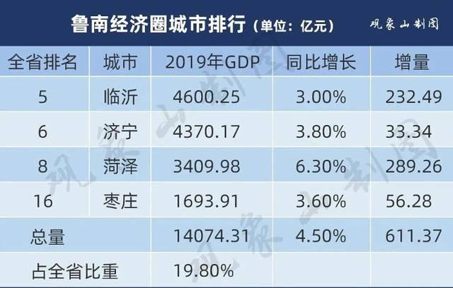 台湾gdp排名2019_台湾成功大学世界排名
