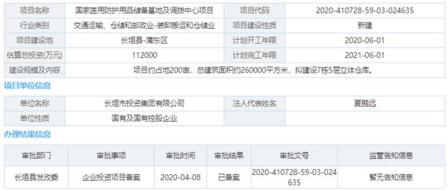 ope官方网站:总投资11亿!长垣拟开设全国医疗防护用品储蓄基地和转移中心