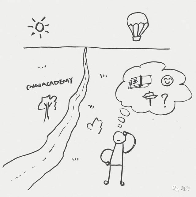 如何找到理想的创业方向