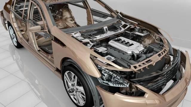 全球竞争格局下的汽车零部件市场趋势