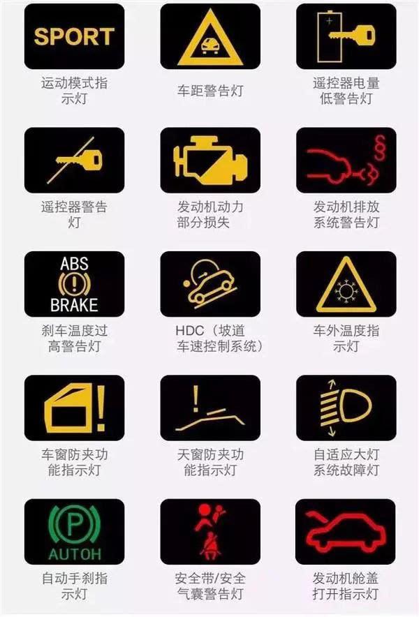 发动机故障灯亮和汽车故障灯标志大全图解