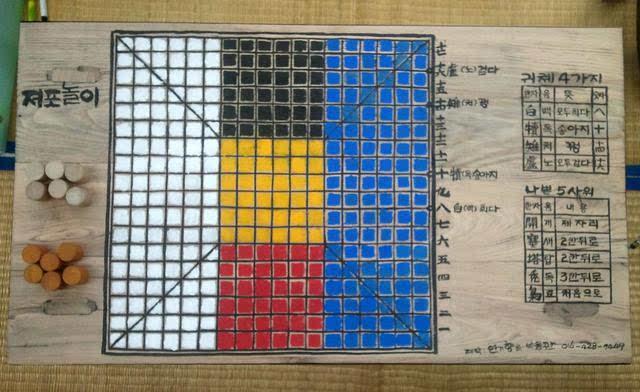 """从投具——棋子,棋盘的组合和玩法看,樗蒲真和今日流行之""""飞行棋""""有些图片"""