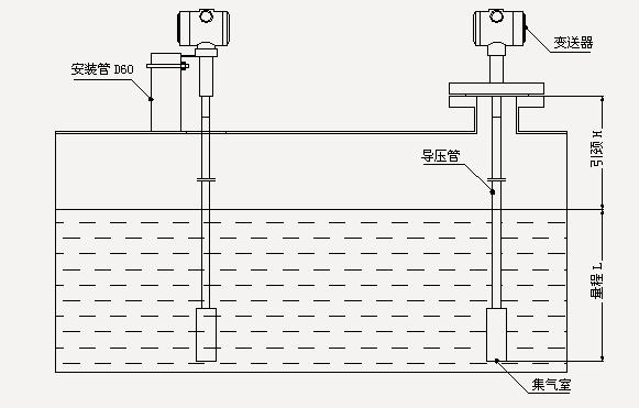 投入式的工作原理及其结构决定了它的测量飘移大,主要是导气管在作怪,特别是在空气或环境湿度大时更不好用,经常需要调整直至调整不了,这时就要找厂家修理了,俗话说好货不便宜,这种仪表价格便宜,有很多单位愿意用,其实我对这种仪表没有好印象,我单位的都改其它仪表了。 我有一个水池要在人机界面上显示水位,就装了投入式液位计,这下可好,最长的半年,最短的2个月,拆下来,寄回厂家维修,烦死了。真是怕了这个东西了。难道投入式液位变送器这东西技术难度很大吗?还是浪涌电压,或渗水等搞坏的。厂家也是说不出个名党来。欢迎大家参加