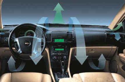 大夏天汽车空调使用6大误区,90%的人不知道!图片