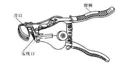 剥线钳使用方法