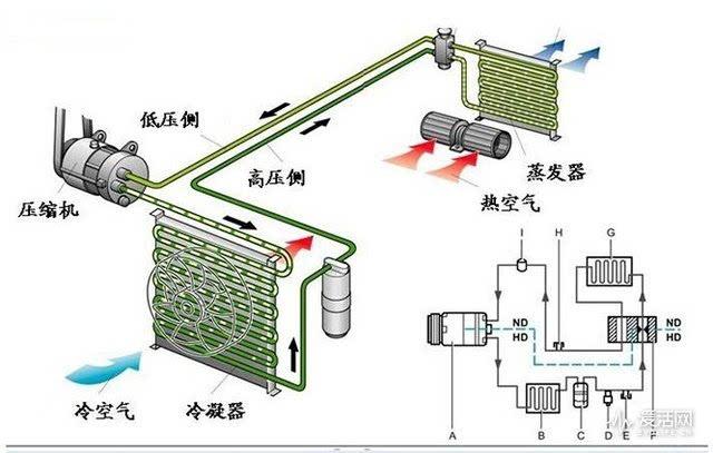 开利压缩机内部结构图