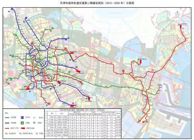 天津地铁线路图丨2020年