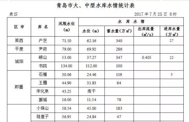 5立方水等于_1.2公升水等于多少克-1公升水是多少克