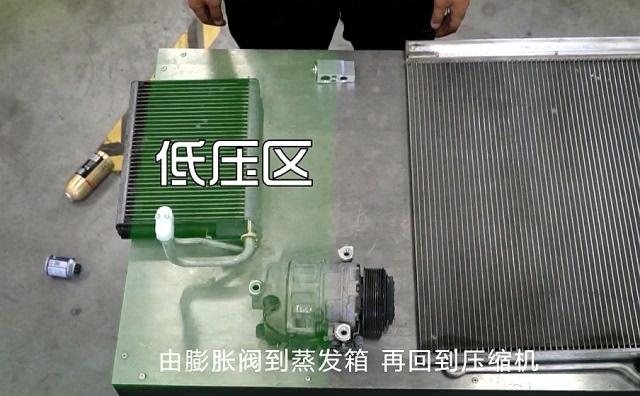 汽车空调和家用空调原理基本相同,由压缩机到冷凝器,再到膨胀阀,这一图片