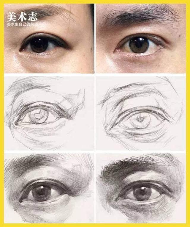 如何画好人物的眼睛,铅笔手绘画眼睛素描教程解析