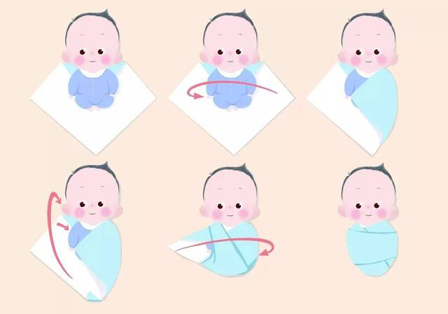三伏天,如何护理刚出生的宝宝图片