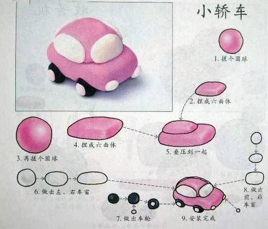 橡皮泥手工制作,含步骤【家长,幼师学起来!】
