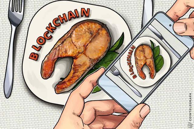 浪费食物环保手绘画