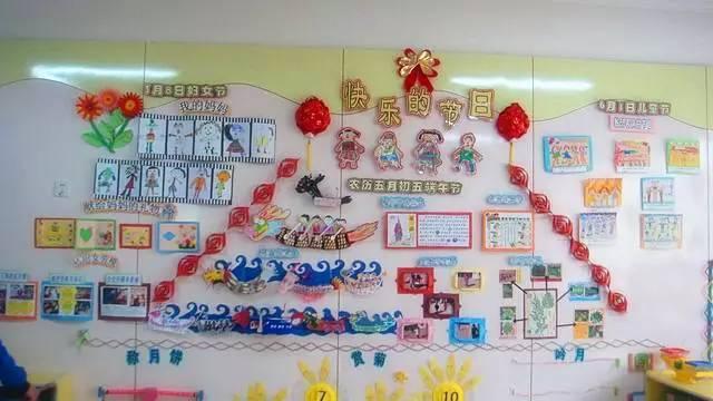 50款唯美的幼儿园主题墙环境布置,开学绝对用得上!