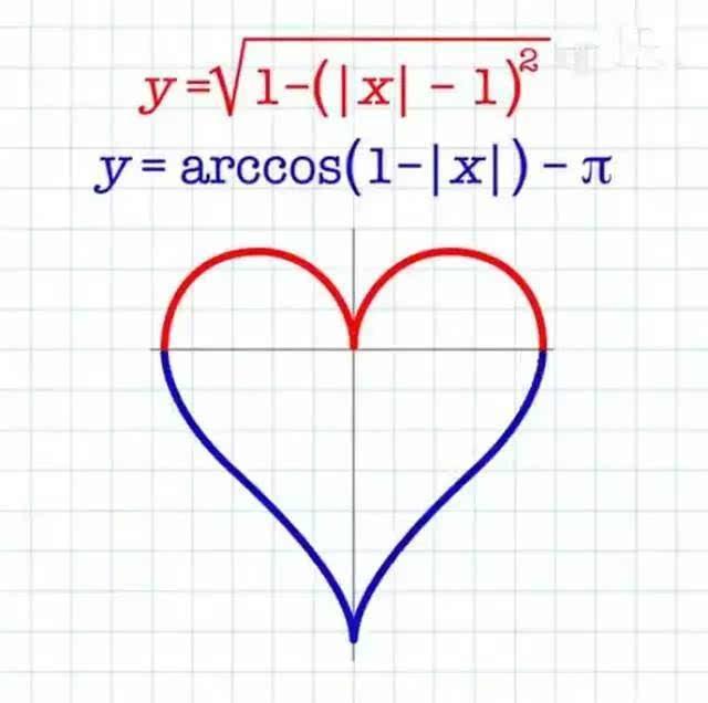 用四个方程式表达爱的心意图片