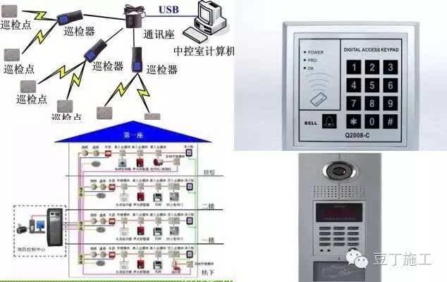 入侵报警系统,巡更系统,门禁系统,楼宇对讲系统,住户对讲呼救系统