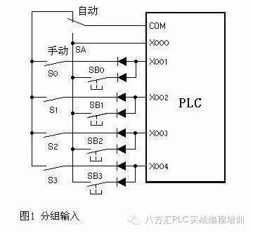 系统处于自动状态,sb0,sb1,s0闭合s1断开,这时电流从com端子流出,经sb