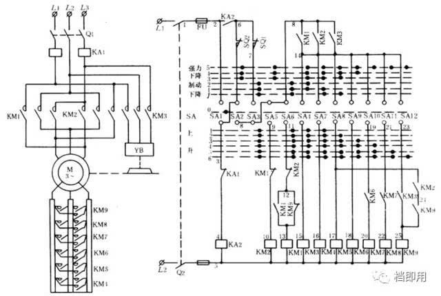 4桥式起重机电气控制电路 1,主钩提升运动 ①预备级:q1在向上位置1