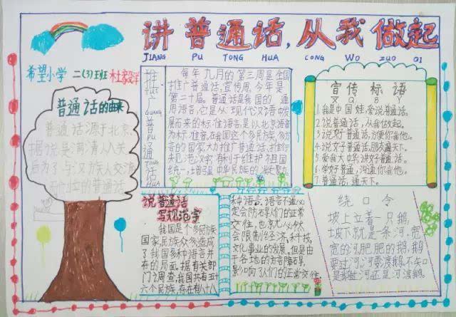 推普周系列活动进一步增强了全校师生的语言文字规范意识,推普参与