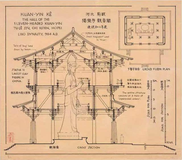 梁思成手绘中国建筑|每一根柱子都看得清清楚楚