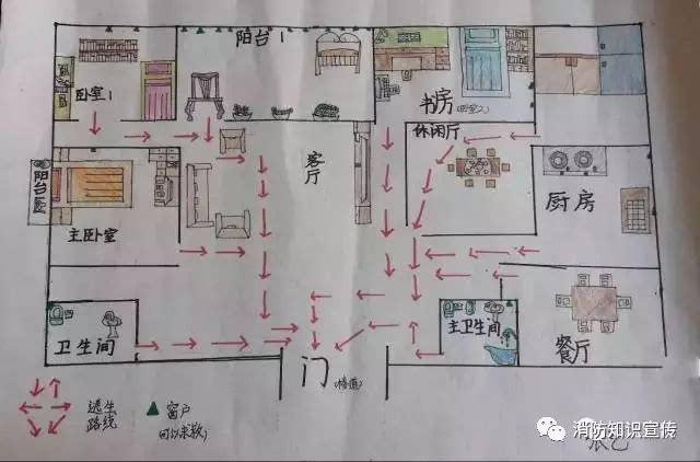 家庭疏散逃生图_让学生与家长共同制定一张家庭逃生疏散图,实现会自查消防隐患,会制作