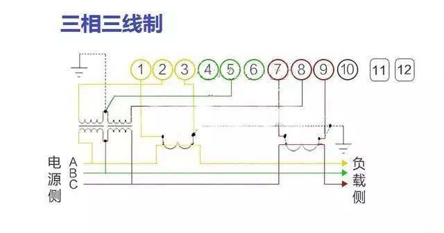 最全电表接线图,初学电工必看!
