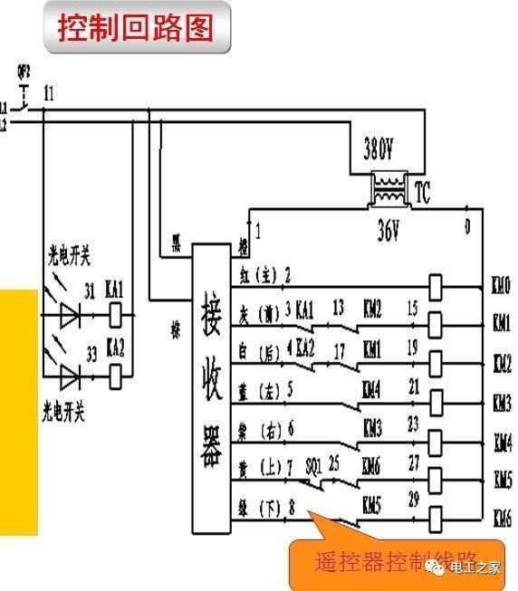 电动葫芦如何正确接线?