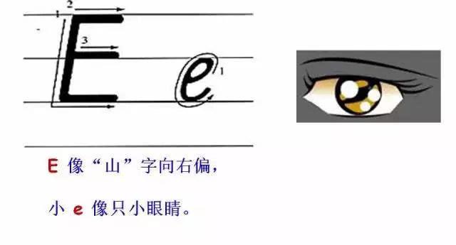 26個英文字母書寫的規格 筆順 技巧 音標,以及學好英語的18條黃金法則圖片