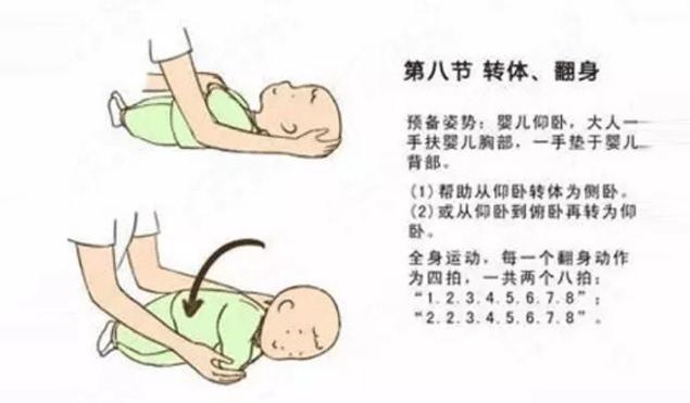 作者操穴勒小�_0-6个月婴儿被动操详解,在家也能做