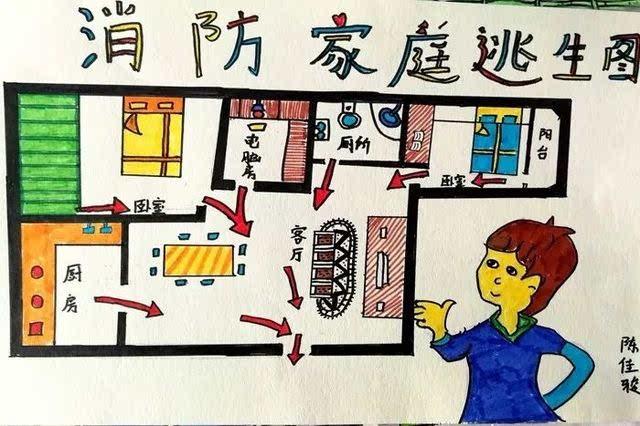 家庭疏散逃生图_潍坊市中小学生家庭消防疏散逃生路线图绘画大赛评选啦!