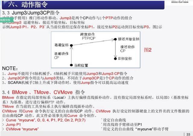 爱普生机器人编程手册