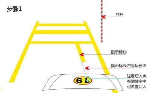 駕考技巧:科目二考試常見扣分點全面分析!圖片
