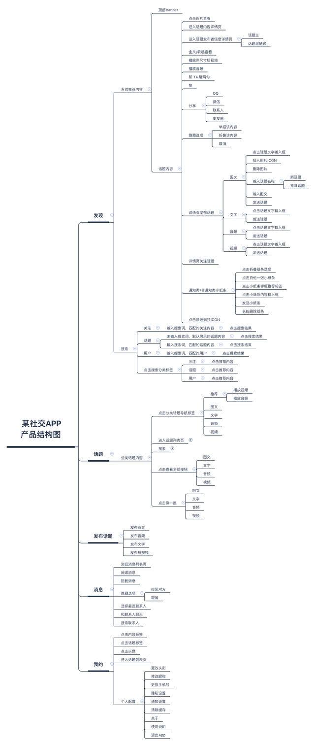 手机屏幕构造结构图