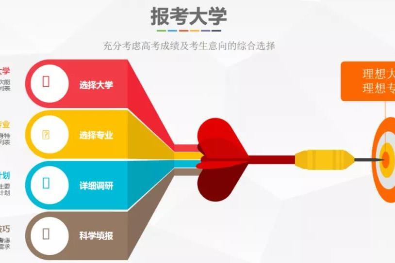 安徽卓克云信息科技有限公司携学科网提分宝助力高考生实现短期逆袭!
