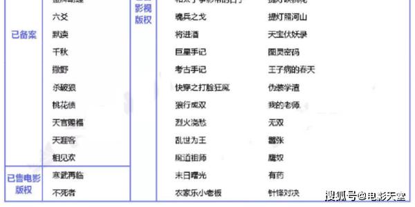 汪海林再讽耽改剧,盯上主演黄晓明,终于放过肖战了?