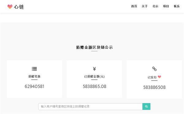 全球首家区块链公益项目 平台捐赠笔数突破6200万