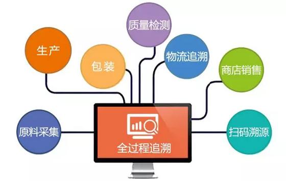 微商渠道管理系统