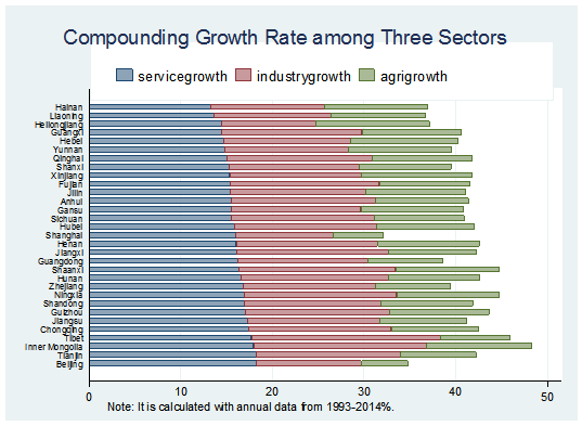 年国民经济总量排行_1961年国民经济图片