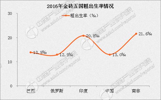 2017印度人口_世界人口数量或在44年后见顶2017年到2100年中国人口料减48%