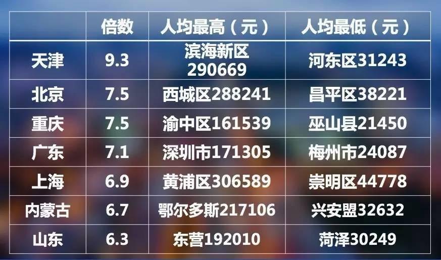 西城区gdp_北京西城区地图