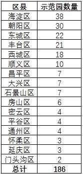 """北京幼儿园排行榜_北京""""高级幼儿园""""排行,前三只能看看,大部分都家庭负担不起"""