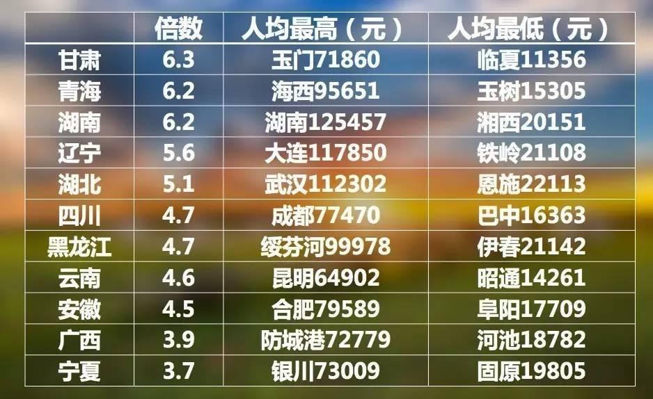 宁夏回族自治区人均gdp_宁夏回族自治区地图