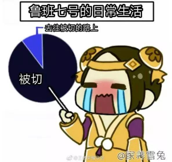王者荣耀地域排行榜出炉:平均段位黄金四,上海玩家水平最高,你拖后腿了吗?