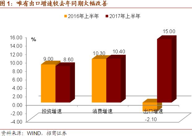 古雷对gdp_漳州前3季度GDP出炉,古雷开发区GDP增速位居全市第一