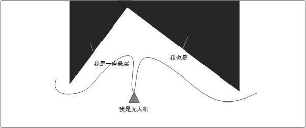 无人机避障的三重境界