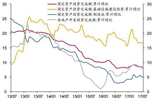 人均财政支出_2020财政支出结构图