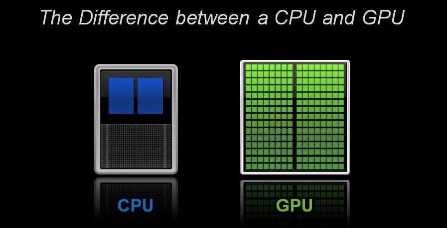 GPU能取代CPU吗?的照片